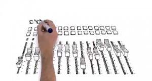 Beat Making Software | Computer Backup Tips