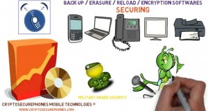 Products We Offer/ India / Smartphone/ Laptops / Computer/ Encryption / Back Up / Erasure / Software