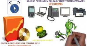 Products We Offer/ India / Smartphone/ Laptops / Computer/ Encryption / Back Up / Erasure / Software